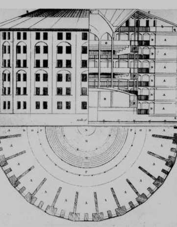 Panopticism in the age of surveillance & the dark web as a place of freedom.
